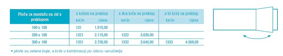 Cijene za zidne školske ploče s preklopom 100 cm