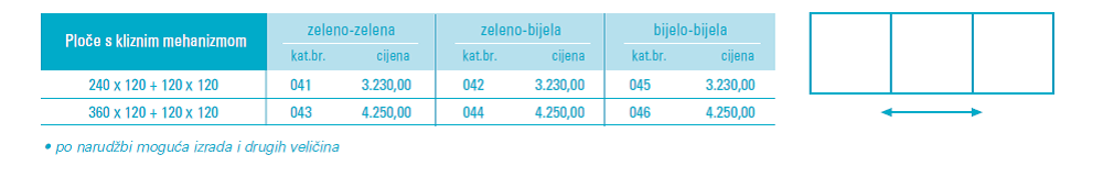 Cijene za ploče s kliznim mehanizmom 120 cm