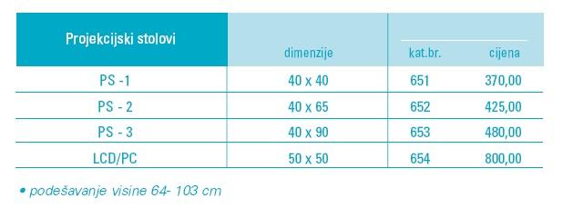Cijene projekcijskih stolova