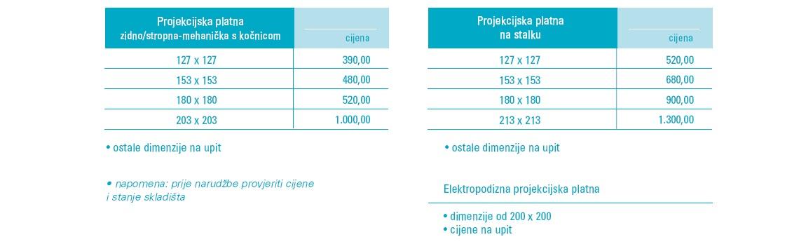 Cijene projekcijskih platna