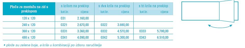 Cijene za zidne školske ploče s preklopom 120 cm