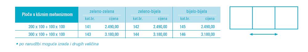 Cijene za ploče s kliznim mehanizmom 100 cm