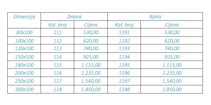 Cijene za zidne školske ploče 100 cm