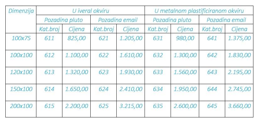 Cijene oglasnih ormarića