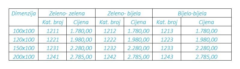 Cijene za ploče na stalku 100 cm