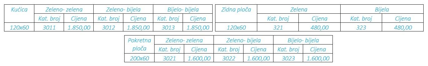 Cijene  ploča za vrtiće